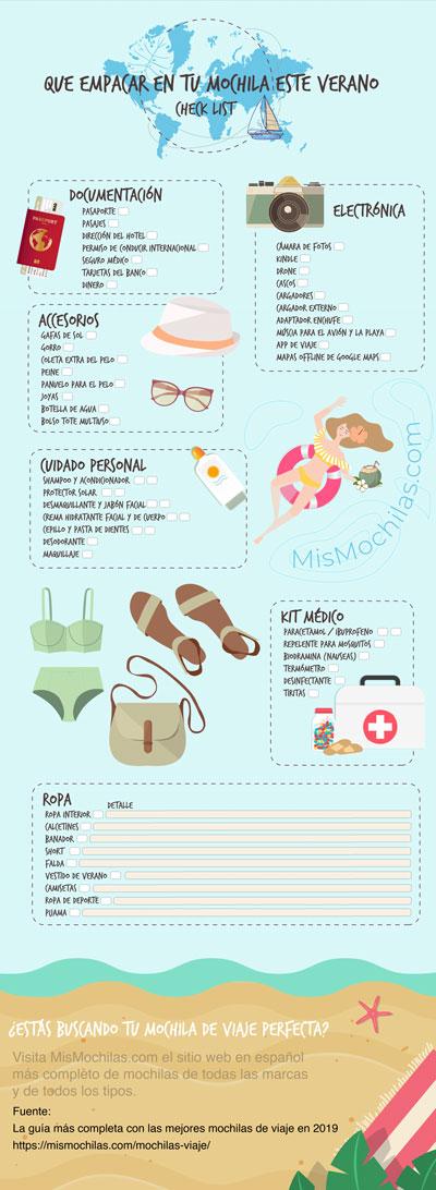 Qué llevar en la maleta infografía